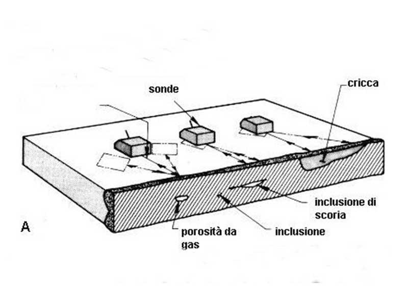 prove-in-situ-trieste-indagini-ultrasoniche-su-saldature